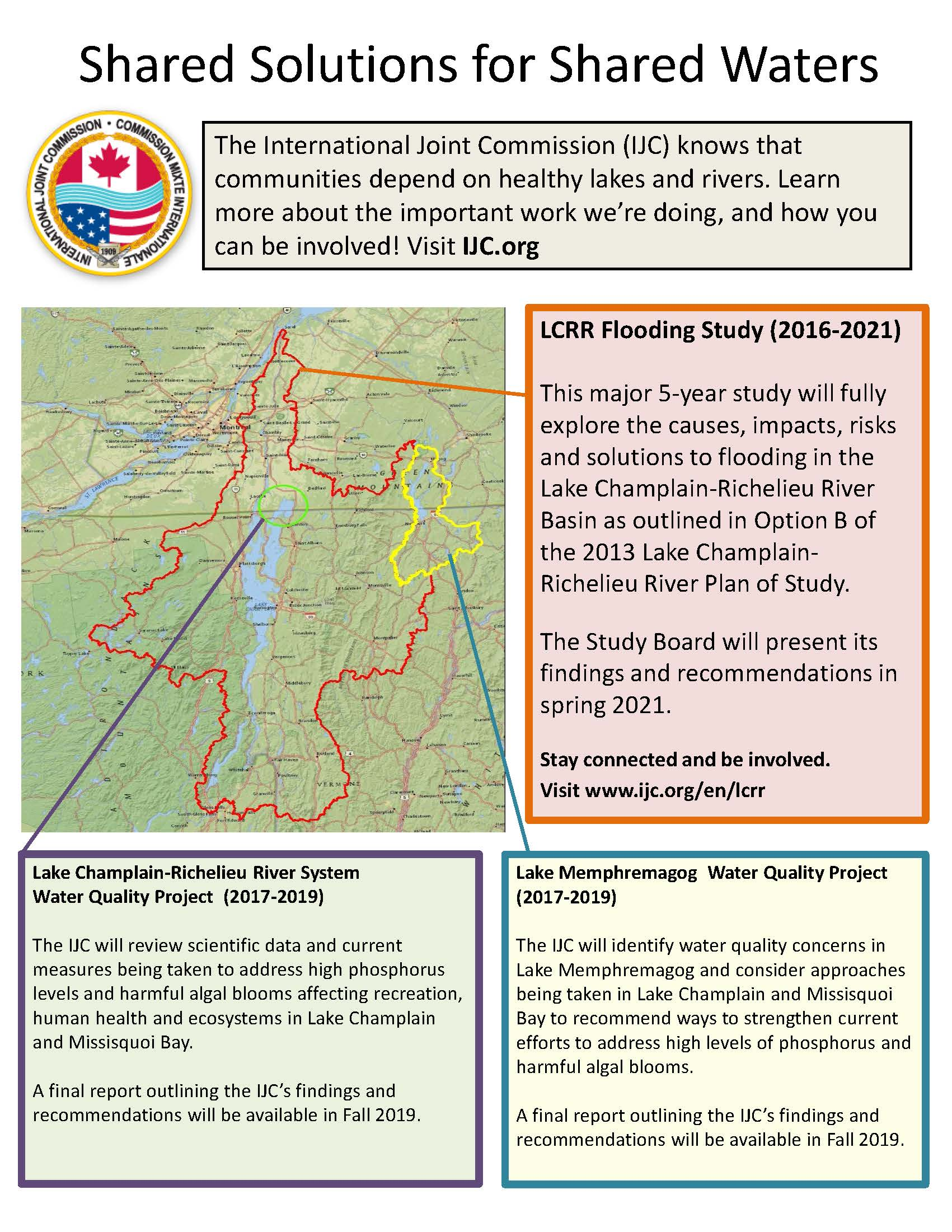 Infographic explaining shared solutions for shared waters of the Lake Champlain-Richelieu River watershed and of the Lake Memphremagog watershed