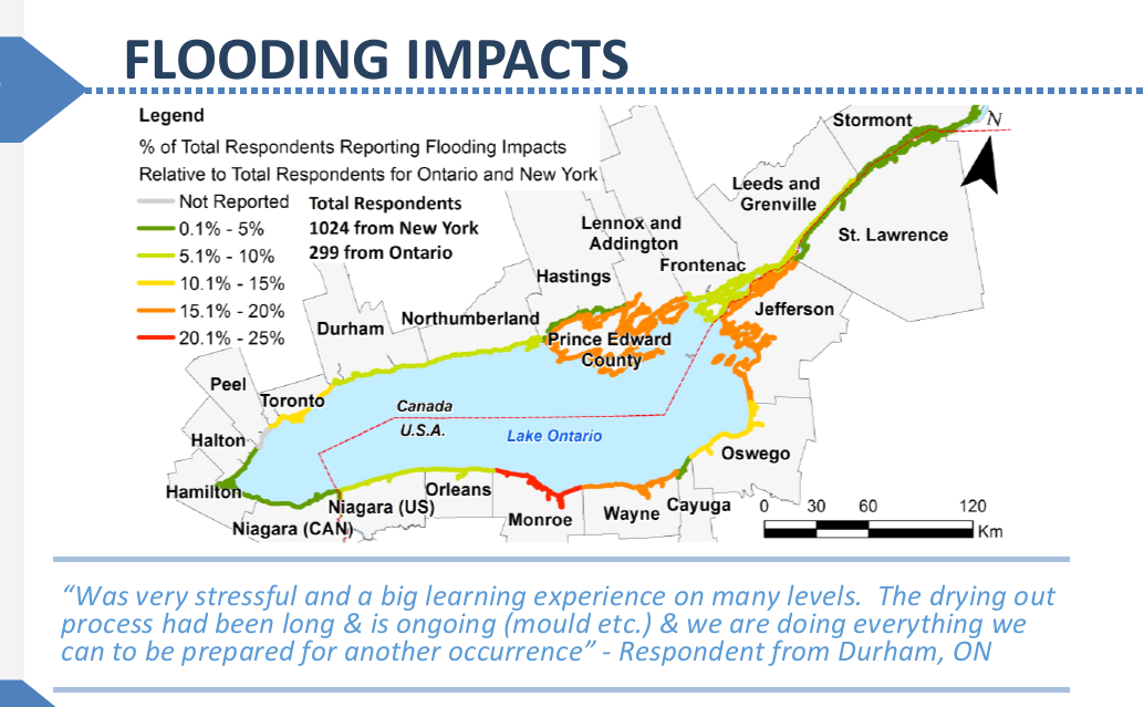 2017 High Water Levels: A Summary of Reported Impacts by Shoreline Property Owners on Lake Ontario and the St. Lawrence River (GLAM Committee, 2019)
