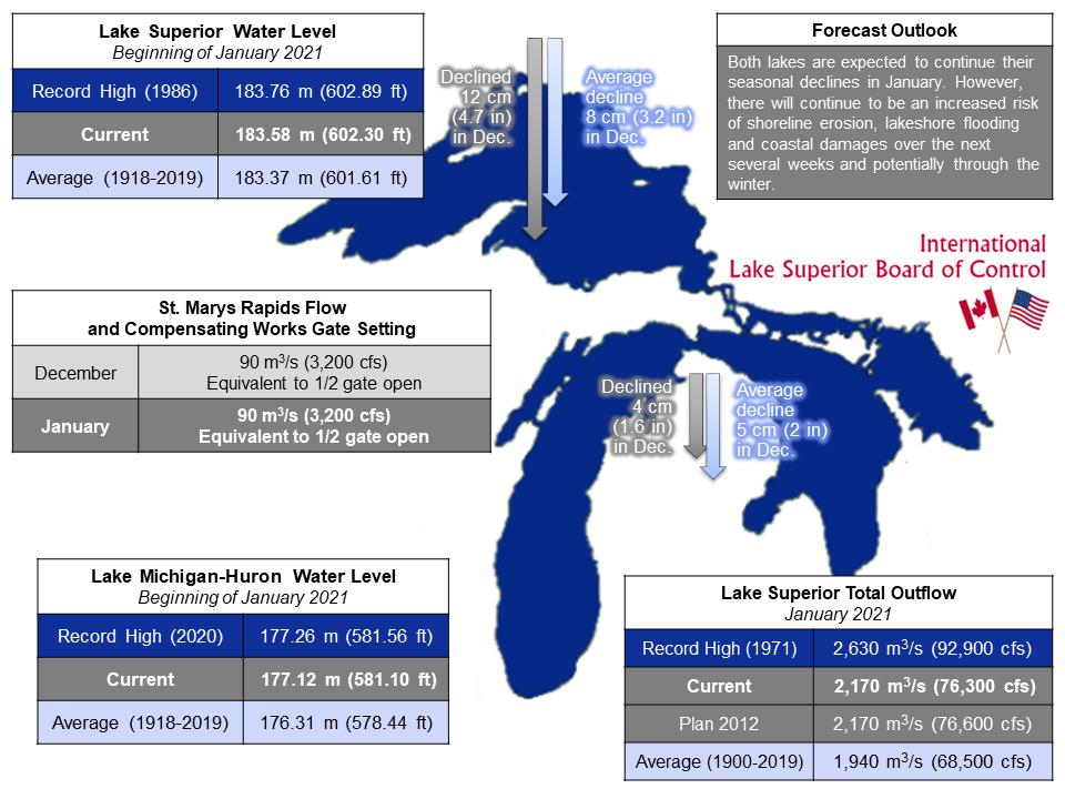 ILSBC January 2021 Infographic