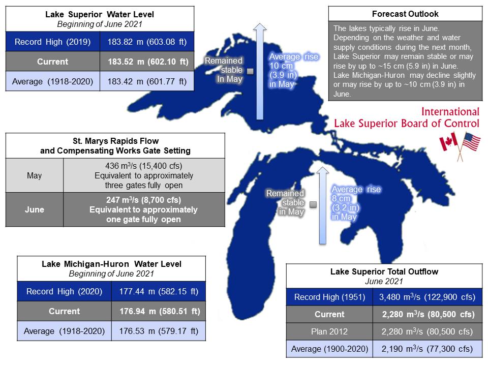 ILSBC June 2021 Infographic - English