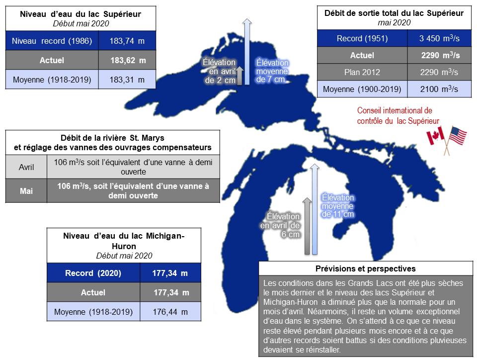ILSBC May 2020 Infographic