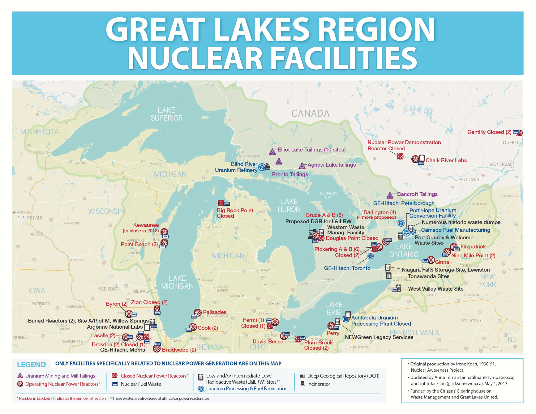 great lakes nuclear facilities