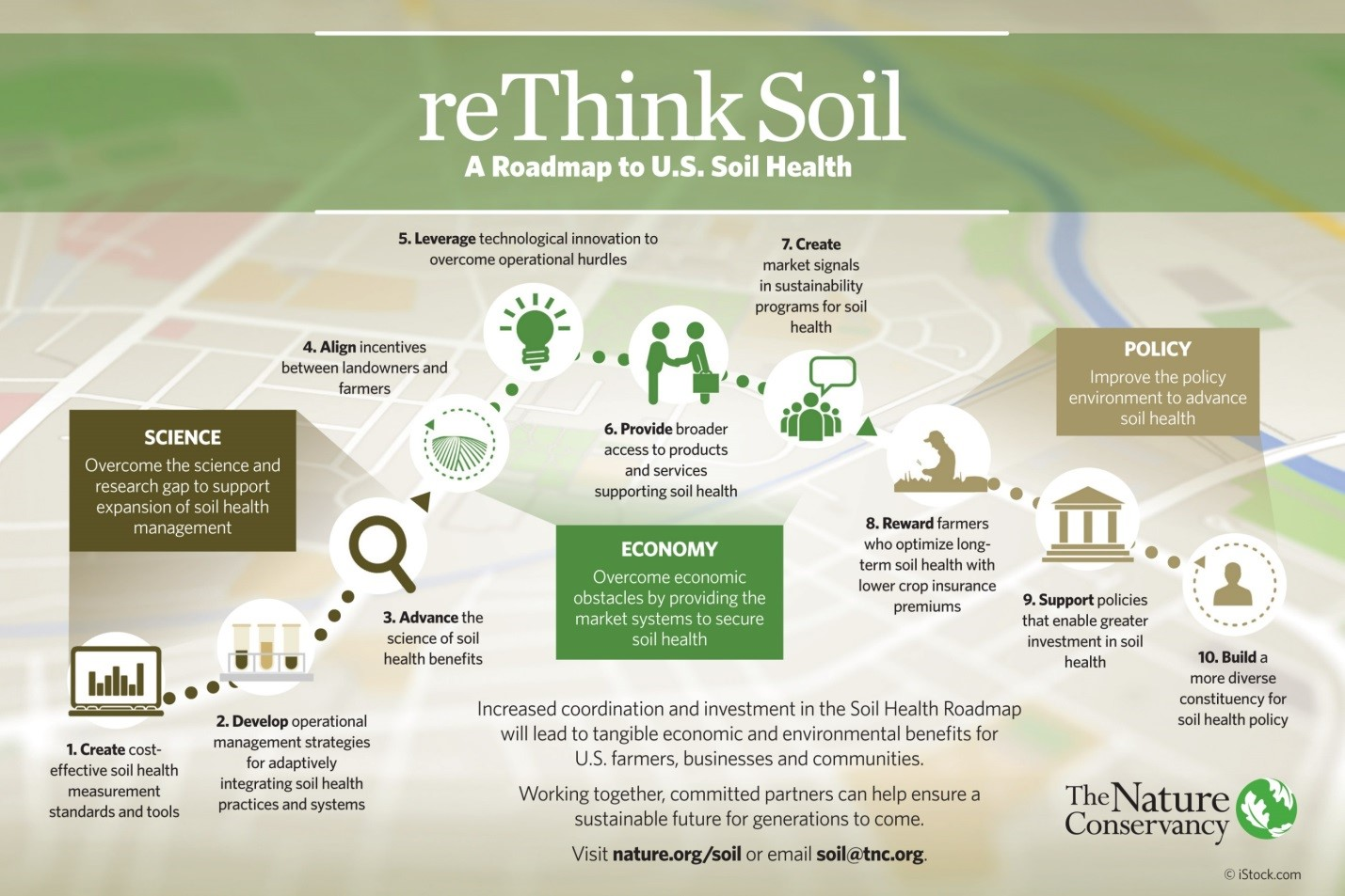 The Conservancy and its partners will work on science, economic and policy components to improve soil health in the US. Credit: The Nature Conservancy