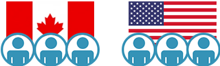 Canadian, American members