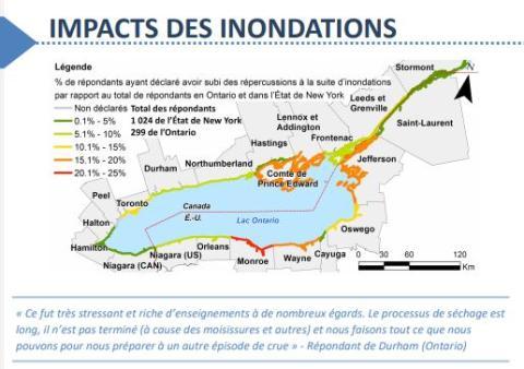 Crues de 2017 : Résumé des répercussions signalées par les propriétaires riverains du lac Ontario et du fleuve Saint-Laurent