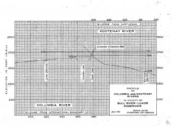 Map- Profile of Columbia and Kootenay Rivers in Vicinity of Bull River-Luxor Reservoir - 1957-01-04